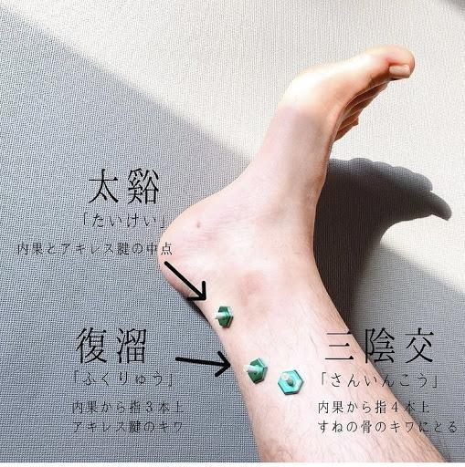 足腰の冷えに効くツボ むくみに効くツボ 胃腸を整えるツボ